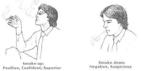 Cigarette Smokers Gestures