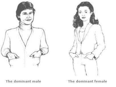Male and female back pocket gesture
