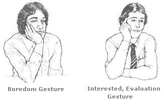 Boredom and Interested Gesture