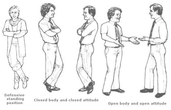 reading basic body language for dating and persuasion success