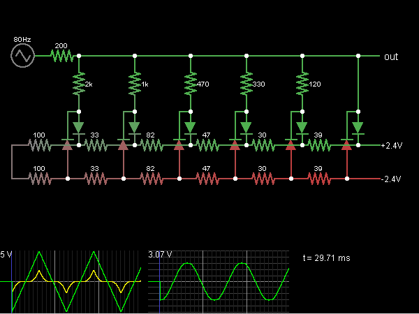 Triangle-to-Sine Converter