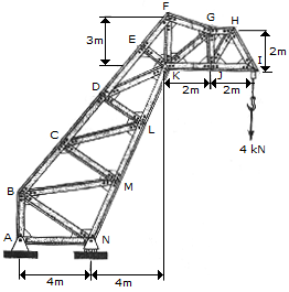 Structural Analysis - Engineering Mechanics Questions and Answers Page 2