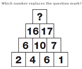 Number puzzles - For Interviews, Placement, Competitive ...