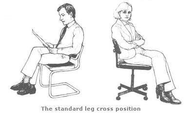 Standard Leg-Cross Position