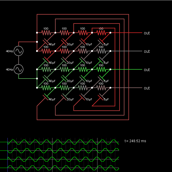 Phase-Sequence Network