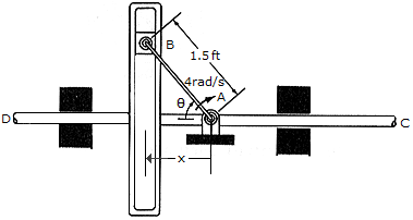 The Mechanism Is Used To Convert Constant Circular Motion Of Rod AB Into Translating CD Compute Velocity And Acceleration For