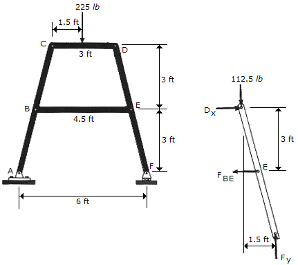 Structural Analysis - Engineering Mechanics Questions and