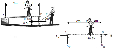 Friction - Engineering Mechanics Questions and Answers