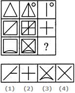 Figure Matrix - Non Verbal Reasoning Questions and Answers