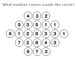 Number puzzles - For Interviews, Placement, Competitive and Entrance