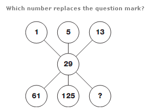 Number Puzzles For Interviews Placement Competitive And Entrance